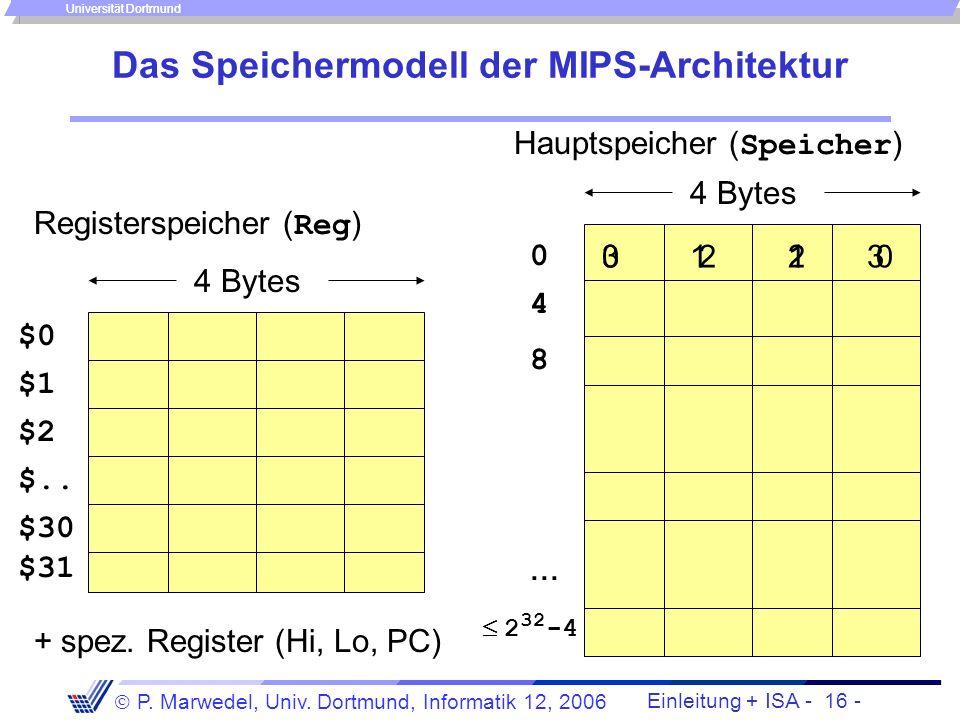 Einleitung + ISA - 15 - P. Marwedel, Univ. Dortmund, Informatik 12, 2006 Universität Dortmund Das Speichermodell © Bode, TUM