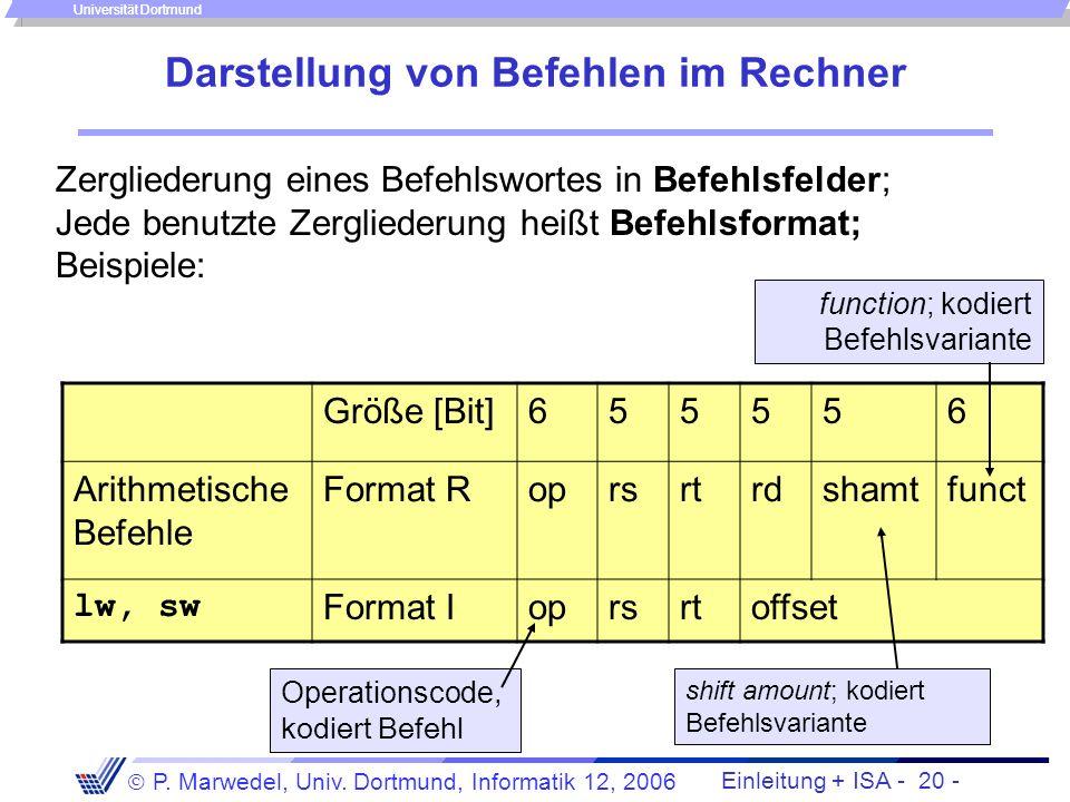 Einleitung + ISA - 19 - P. Marwedel, Univ. Dortmund, Informatik 12, 2006 Universität Dortmund Der store word- Befehl Allgemeine Form: sw quel, offset(