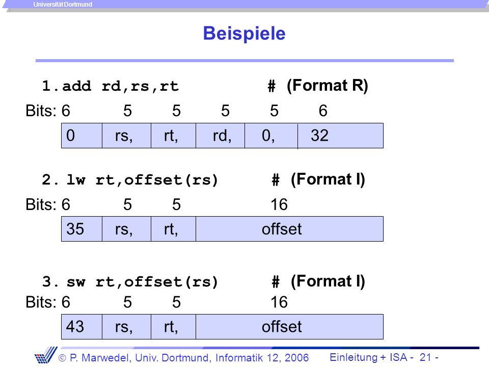 Einleitung + ISA - 20 - P. Marwedel, Univ. Dortmund, Informatik 12, 2006 Universität Dortmund Darstellung von Befehlen im Rechner Größe [Bit]655556 Ar