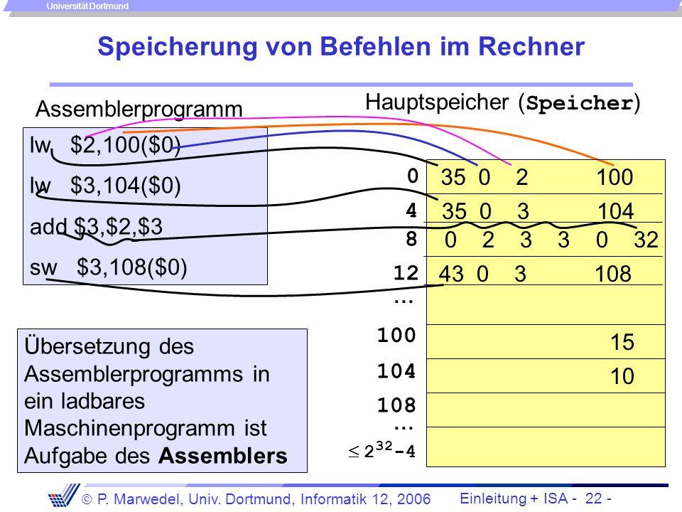 Einleitung + ISA - 21 - P. Marwedel, Univ. Dortmund, Informatik 12, 2006 Universität Dortmund Beispiele 1.add rd,rs,rt # (Format R) 0 rs, rt, rd, 0, 3