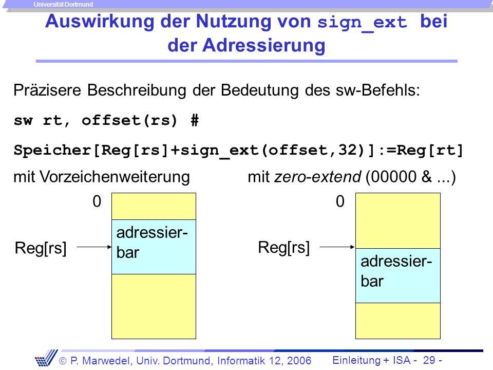 Einleitung + ISA - 28 - P. Marwedel, Univ. Dortmund, Informatik 12, 2006 Universität Dortmund Beweis der Korrektheit von sign_ext 100000000 -011111000