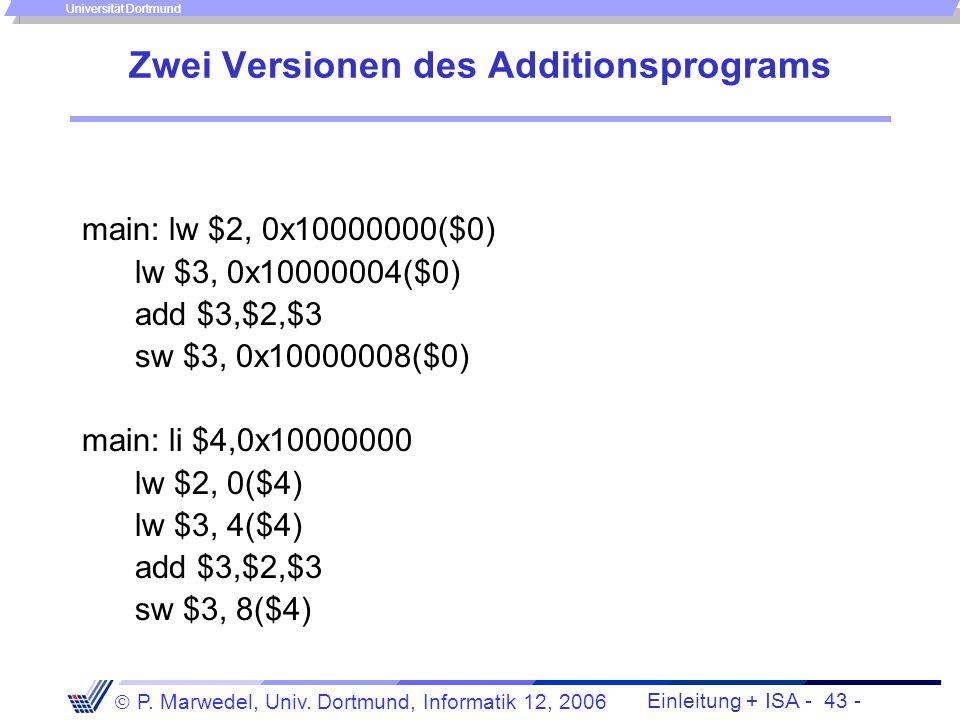 Einleitung + ISA - 42 - P. Marwedel, Univ. Dortmund, Informatik 12, 2006 Universität Dortmund Benutzung der Speicherbereiche in einem Beispielprogramm