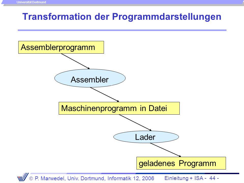 Einleitung + ISA - 43 - P. Marwedel, Univ. Dortmund, Informatik 12, 2006 Universität Dortmund Zwei Versionen des Additionsprograms main: lw $2, 0x1000
