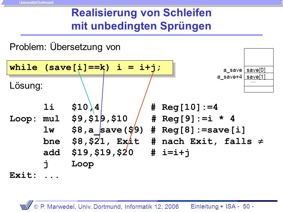 Einleitung + ISA - 49 - P. Marwedel, Univ. Dortmund, Informatik 12, 2006 Universität Dortmund bne $19, $20, Else# nach Else falls i j add $16, $17, $1