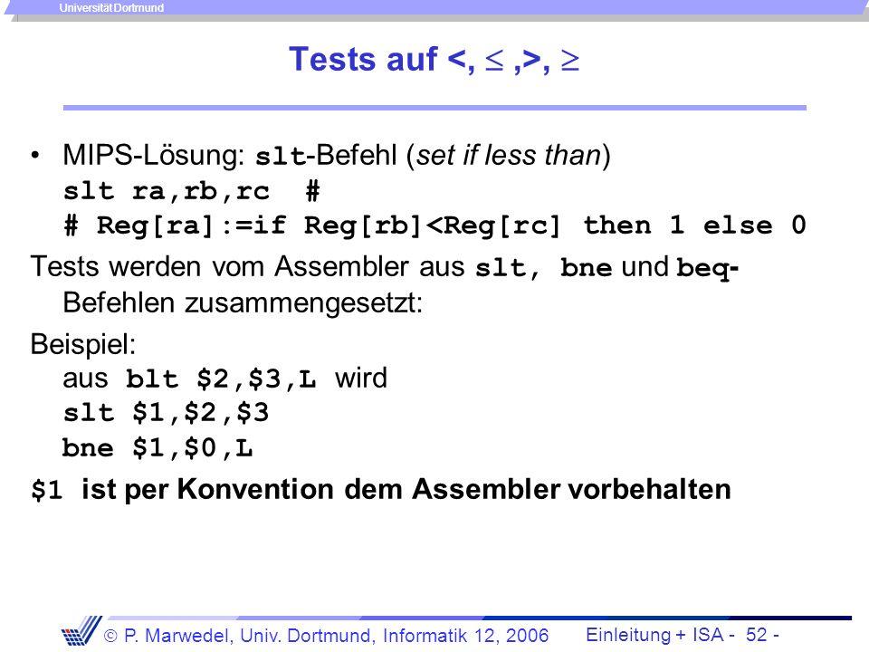 Einleitung + ISA - 51 - P. Marwedel, Univ. Dortmund, Informatik 12, 2006 Universität Dortmund Format und Bedeutung unbedingter Sprünge Größe [Bit]6555