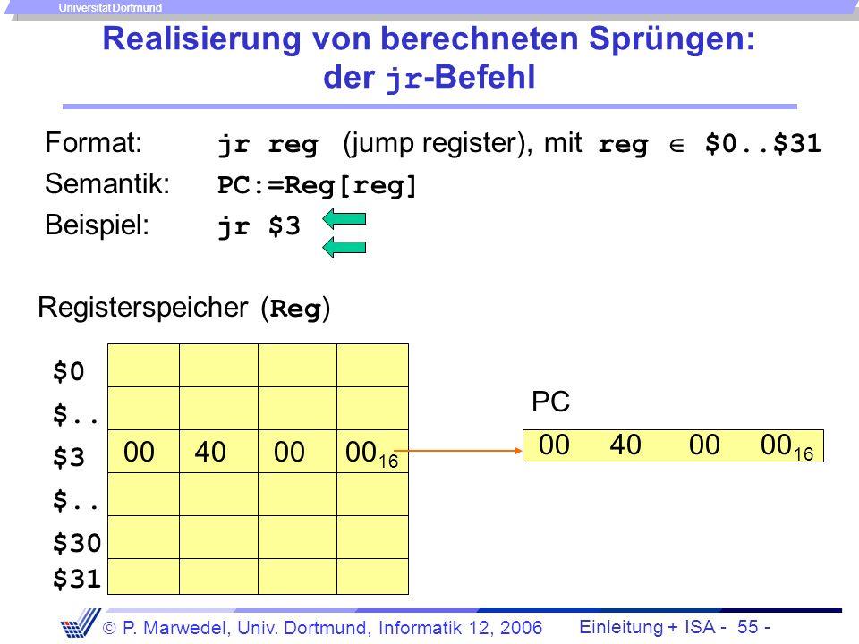 Einleitung + ISA - 54 - P. Marwedel, Univ. Dortmund, Informatik 12, 2006 Universität Dortmund Übersetzung einer for -Schleife Bedingte Sprünge werden