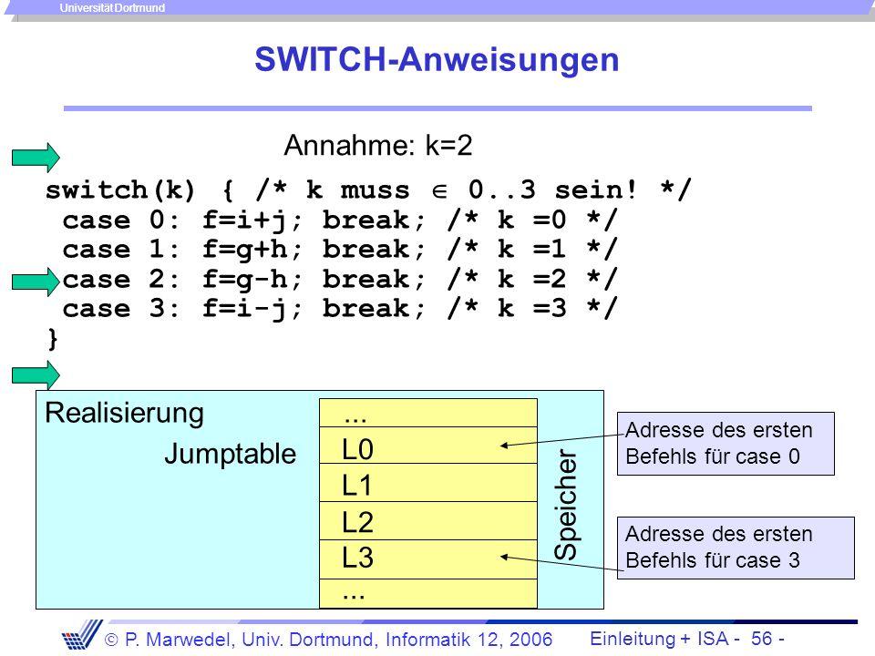 Einleitung + ISA - 55 - P. Marwedel, Univ. Dortmund, Informatik 12, 2006 Universität Dortmund Realisierung von berechneten Sprüngen: der jr -Befehl Fo