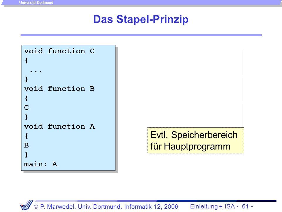 Einleitung + ISA - 60 - P. Marwedel, Univ. Dortmund, Informatik 12, 2006 Universität Dortmund Realisierung nicht verschachtelter Prozeduraufrufe mit j