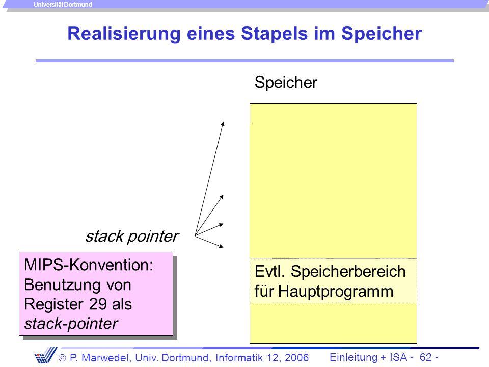 Einleitung + ISA - 61 - P. Marwedel, Univ. Dortmund, Informatik 12, 2006 Universität Dortmund Das Stapel-Prinzip void function C {... } void function