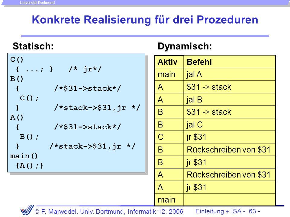 Einleitung + ISA - 62 - P. Marwedel, Univ. Dortmund, Informatik 12, 2006 Universität Dortmund Realisierung eines Stapels im Speicher Evtl. Speicherber