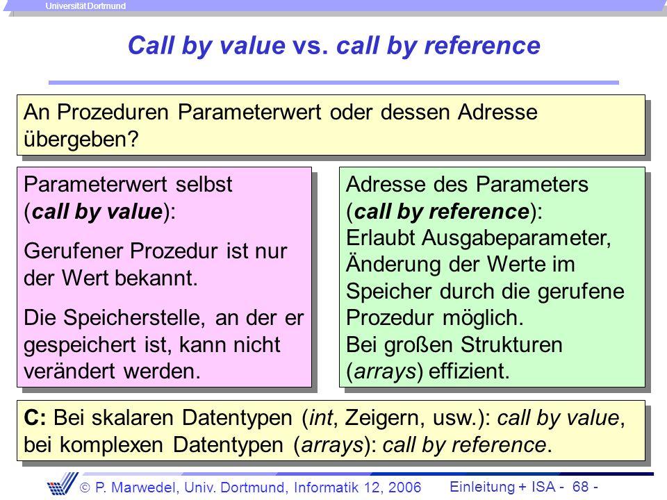 Einleitung + ISA - 67 - P. Marwedel, Univ. Dortmund, Informatik 12, 2006 Universität Dortmund Benutzung der Register RegisterVerwendung $00 $1Assemble
