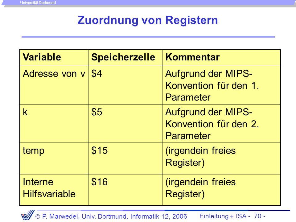 Einleitung + ISA - 69 - P. Marwedel, Univ. Dortmund, Informatik 12, 2006 Universität Dortmund Prozedur swap, Prinzip der Übersetzung in Assembler swap