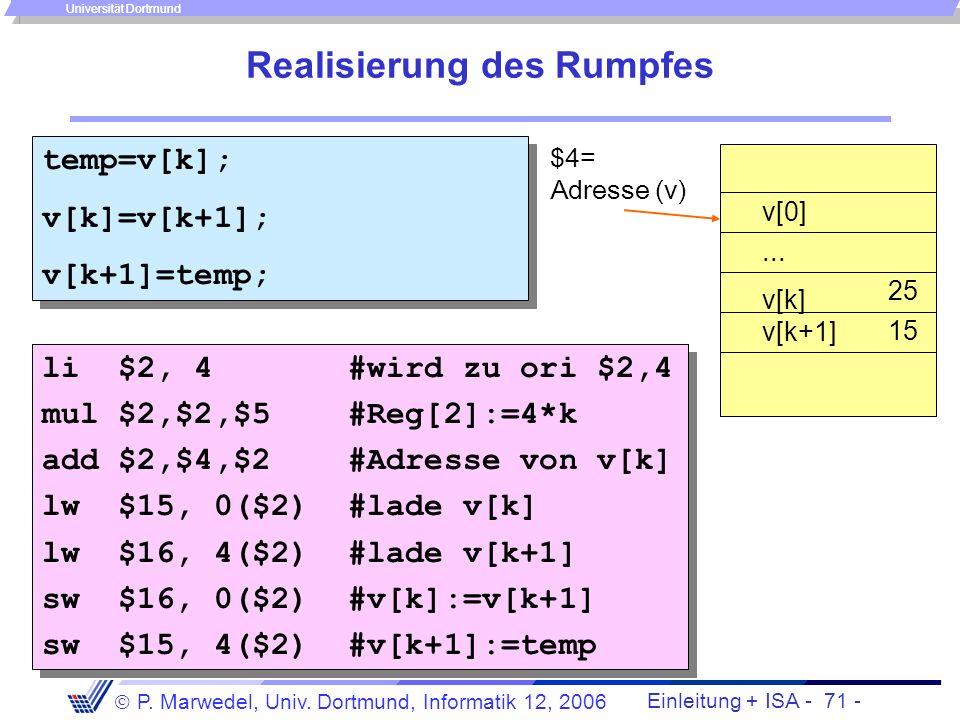 Einleitung + ISA - 70 - P. Marwedel, Univ. Dortmund, Informatik 12, 2006 Universität Dortmund Zuordnung von Registern VariableSpeicherzelleKommentar A