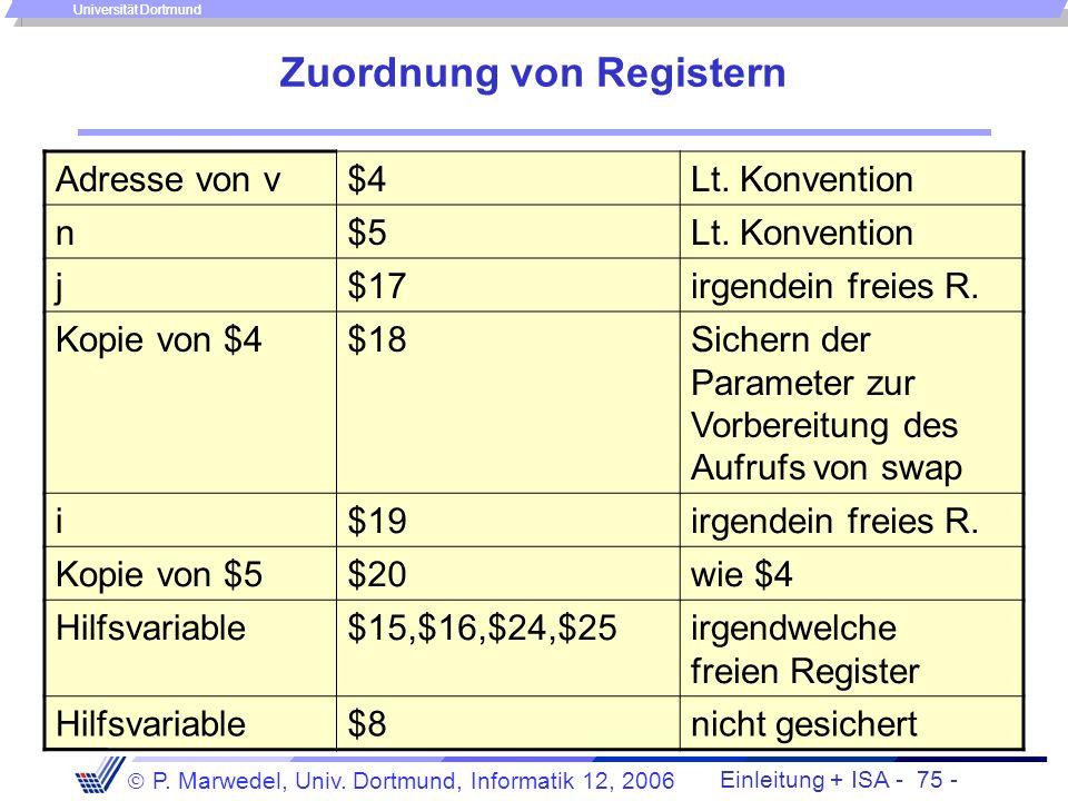 Einleitung + ISA - 74 - P. Marwedel, Univ. Dortmund, Informatik 12, 2006 Universität Dortmund Übersetzung von bubble sort Schritte der Übersetzung in