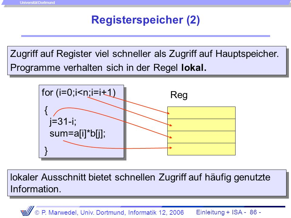 Einleitung + ISA - 85 - P. Marwedel, Univ. Dortmund, Informatik 12, 2006 Universität Dortmund Registerspeicher (1) Warum Registerspeicher? Man könnte