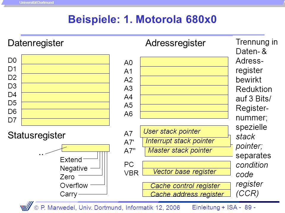 Einleitung + ISA - 88 - P. Marwedel, Univ. Dortmund, Informatik 12, 2006 Universität Dortmund Homogene und heterogene Registersätze Homogene Registers