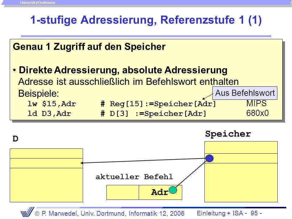 Einleitung + ISA - 94 - P. Marwedel, Univ. Dortmund, Informatik 12, 2006 Universität Dortmund 0-stufige Adressierung Registeradressierung: ausschließl