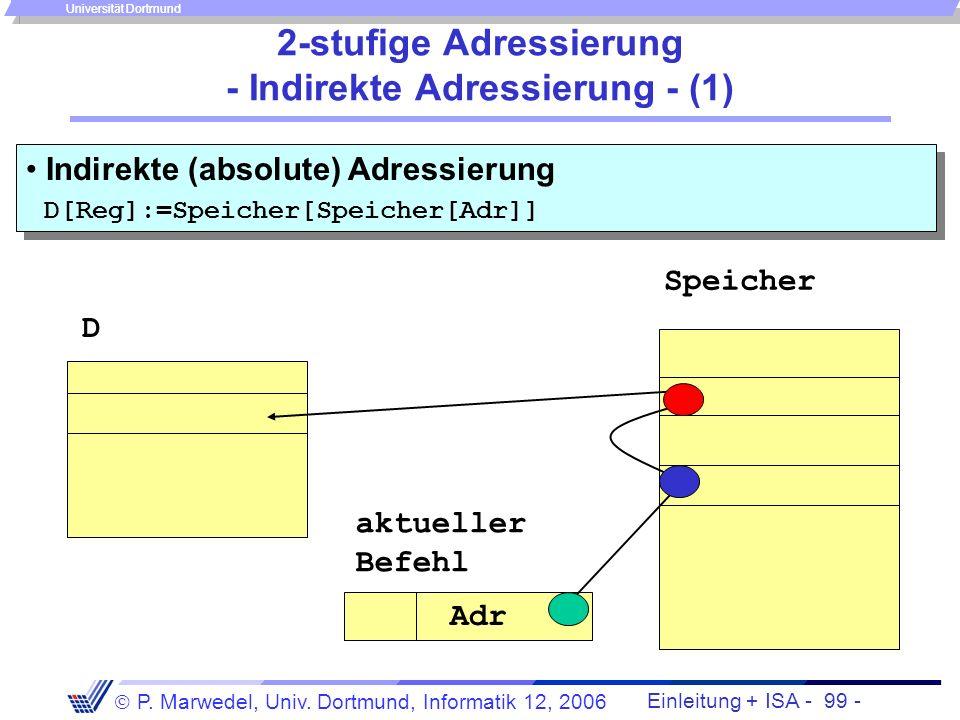 Einleitung + ISA - 98 - P. Marwedel, Univ. Dortmund, Informatik 12, 2006 Universität Dortmund 1-stufige Adressierung, Referenzstufe 1 (4) Register-Rel