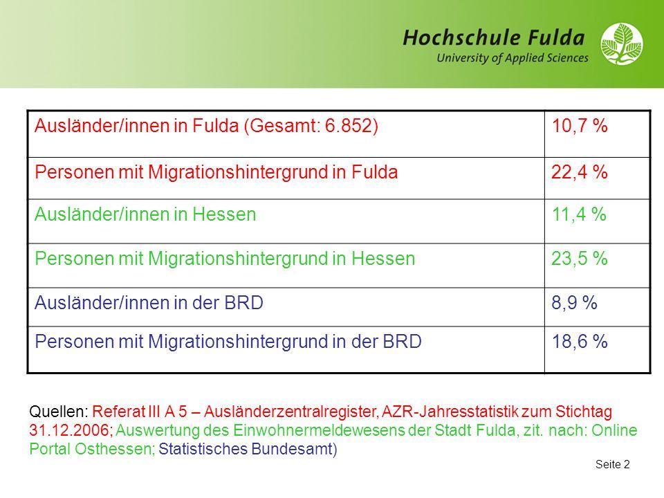 Seite 2 Ausländer/innen in Fulda (Gesamt: 6.852)10,7 % Personen mit Migrationshintergrund in Fulda22,4 % Ausländer/innen in Hessen11,4 % Personen mit Migrationshintergrund in Hessen23,5 % Ausländer/innen in der BRD8,9 % Personen mit Migrationshintergrund in der BRD18,6 % Quellen: Referat III A 5 – Ausländerzentralregister, AZR-Jahresstatistik zum Stichtag 31.12.2006; Auswertung des Einwohnermeldewesens der Stadt Fulda, zit.