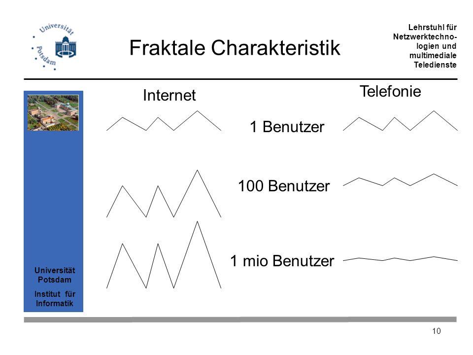 Universität Potsdam Institut für Informatik Lehrstuhl für Netzwerktechno- logien und multimediale Teledienste 10 Fraktale Charakteristik 1 Benutzer 10