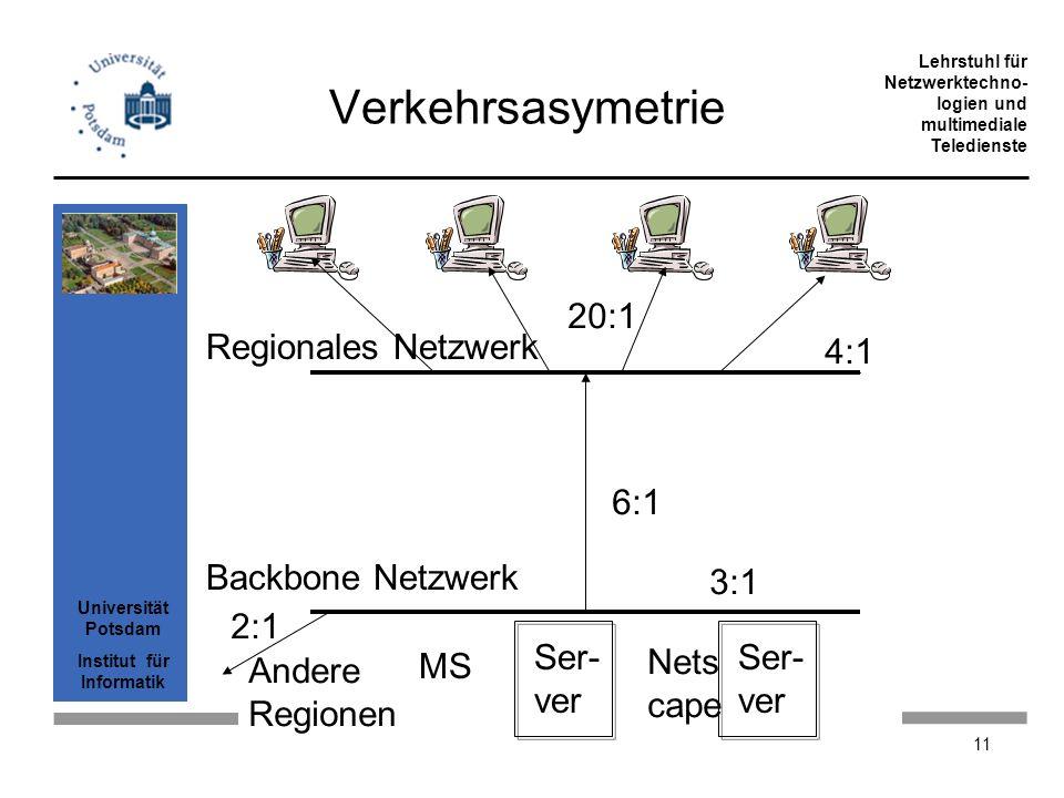 Universität Potsdam Institut für Informatik Lehrstuhl für Netzwerktechno- logien und multimediale Teledienste 11 Verkehrsasymetrie Regionales Netzwerk