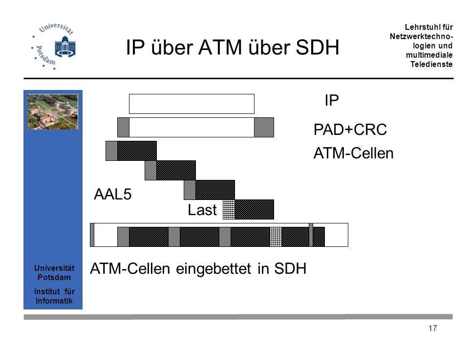 Universität Potsdam Institut für Informatik Lehrstuhl für Netzwerktechno- logien und multimediale Teledienste 17 IP über ATM über SDH IP PAD+CRC ATM-C
