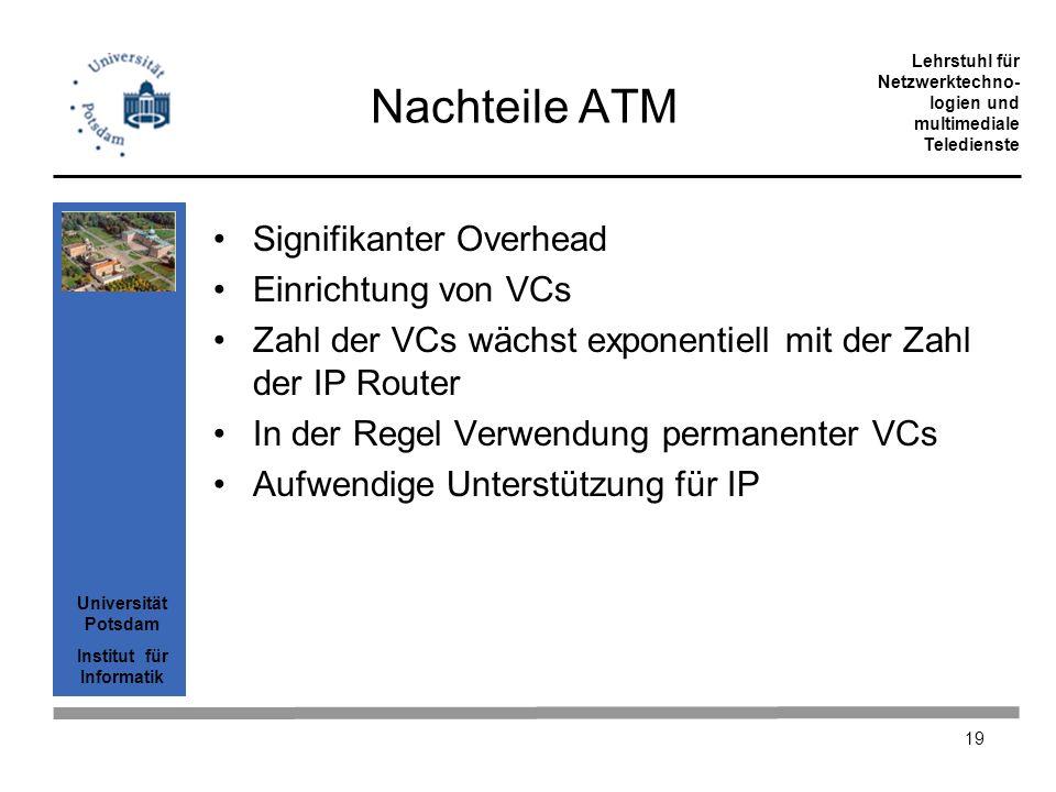 Universität Potsdam Institut für Informatik Lehrstuhl für Netzwerktechno- logien und multimediale Teledienste 19 Nachteile ATM Signifikanter Overhead