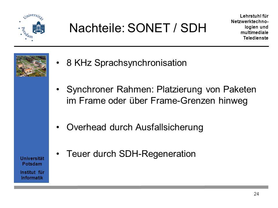 Universität Potsdam Institut für Informatik Lehrstuhl für Netzwerktechno- logien und multimediale Teledienste 24 Nachteile: SONET / SDH 8 KHz Sprachsy