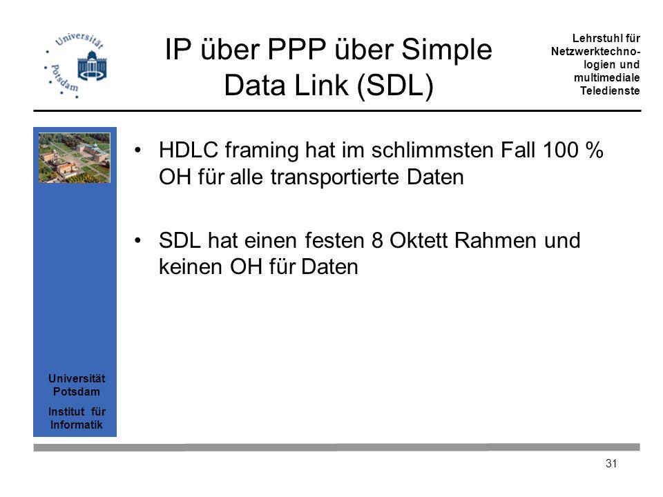 Universität Potsdam Institut für Informatik Lehrstuhl für Netzwerktechno- logien und multimediale Teledienste 31 IP über PPP über Simple Data Link (SD