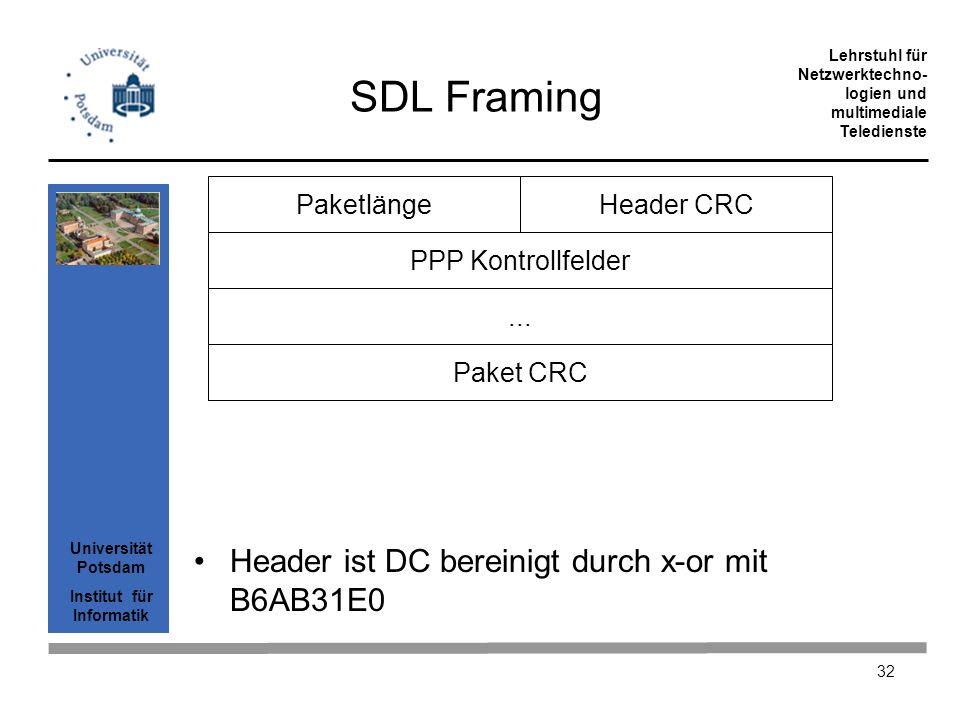 Universität Potsdam Institut für Informatik Lehrstuhl für Netzwerktechno- logien und multimediale Teledienste 32 SDL Framing Header ist DC bereinigt d