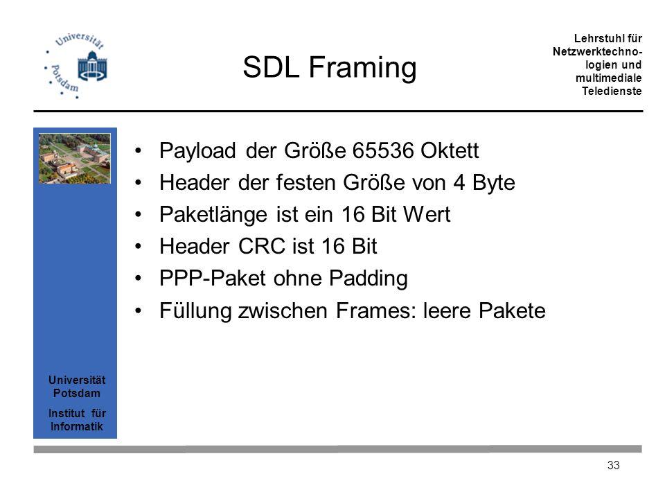 Universität Potsdam Institut für Informatik Lehrstuhl für Netzwerktechno- logien und multimediale Teledienste 33 SDL Framing Payload der Größe 65536 O