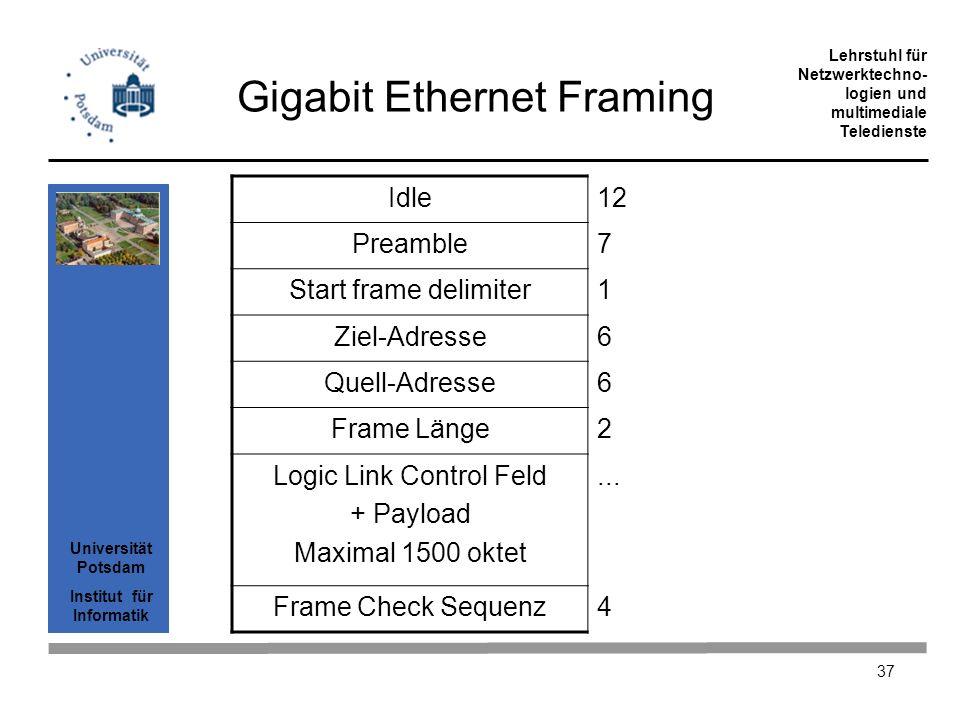Universität Potsdam Institut für Informatik Lehrstuhl für Netzwerktechno- logien und multimediale Teledienste 37 Gigabit Ethernet Framing Idle12 Pream