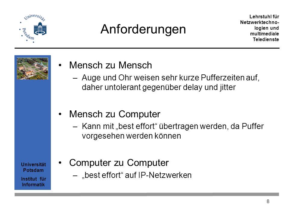 Universität Potsdam Institut für Informatik Lehrstuhl für Netzwerktechno- logien und multimediale Teledienste 8 Anforderungen Mensch zu Mensch –Auge u