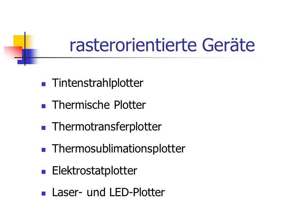 rasterorientierte Geräte Tintenstrahlplotter Thermische Plotter Thermotransferplotter Thermosublimationsplotter Elektrostatplotter Laser- und LED-Plotter