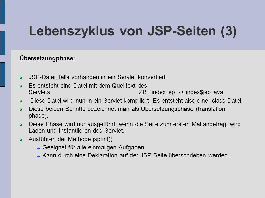 Lebenszyklus von JSP-Seiten (3) Übersetzungphase: JSP-Datei, falls vorhanden,in ein Servlet konvertiert. Es entsteht eine Datei mit dem Quelltext des