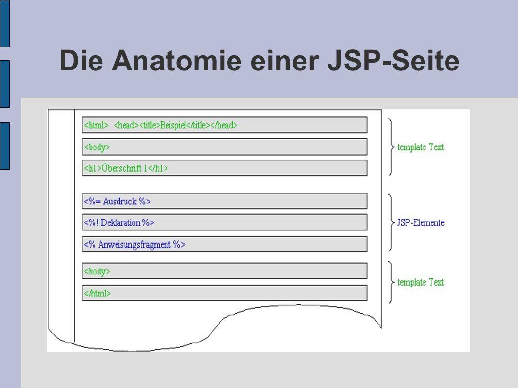 Ein einführendes Beispiel helloWorld.jsp JSP: HelloWorld HelloWorld <% String name = request.getParameter( parameter ); if (name == null) { name = world ; } %> Hello !