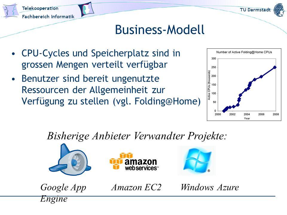 Telekooperation Fachbereich Informatik TU Darmstadt Business-Modell CPU-Cycles und Speicherplatz sind in grossen Mengen verteilt verfügbar Benutzer si
