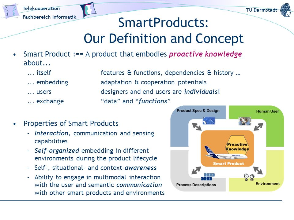 Telekooperation Fachbereich Informatik TU Darmstadt SmartProducts: Our Definition and Concept Smart Product :== A product that embodies proactive know