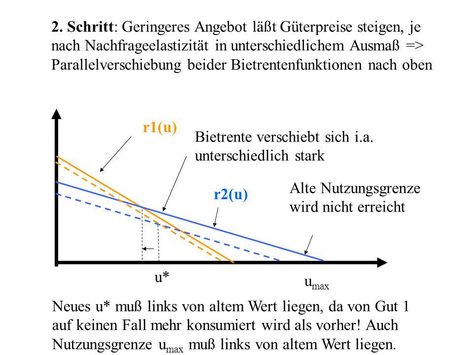 u* u max r1(u) r2(u) Alte Nutzungsgrenze wird nicht erreicht Bietrente verschiebt sich i.a.