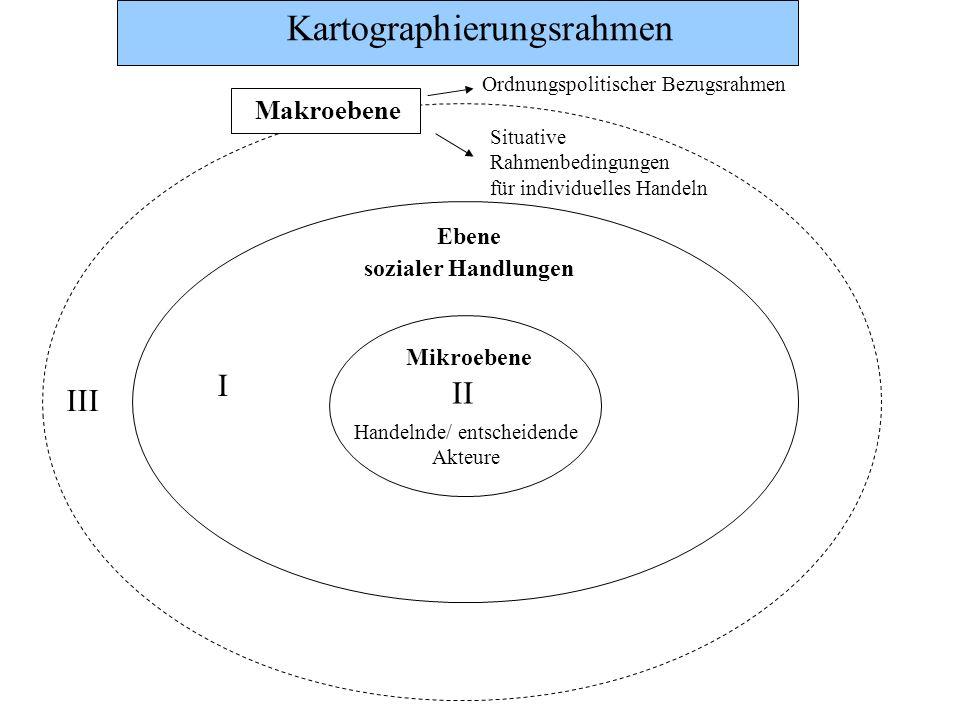 Kartographierungsrahmen Ebene sozialer Handlungen I Mikroebene Handelnde/ entscheidende Akteure II III Makroebene Situative Rahmenbedingungen für indi