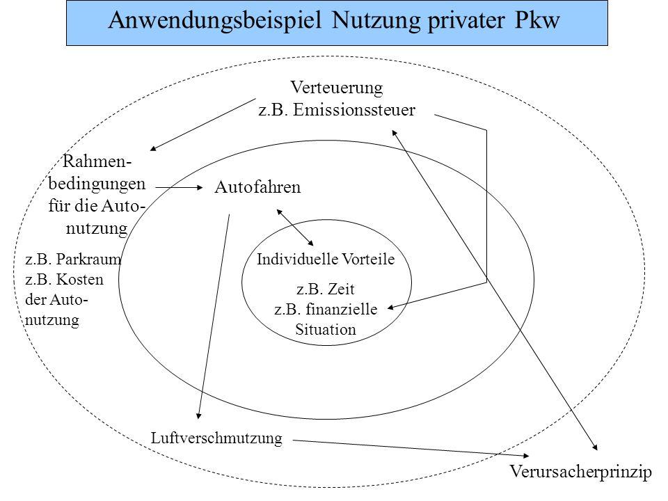 Anwendungsbeispiel Nutzung privater Pkw Autofahren Individuelle Vorteile z.B. Zeit z.B. finanzielle Situation Luftverschmutzung Rahmen- bedingungen fü