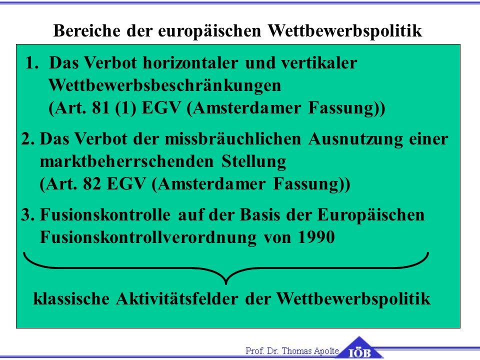 Bereiche der europäischen Wettbewerbspolitik 1.Das Verbot horizontaler und vertikaler Wettbewerbsbeschränkungen (Art. 81 (1) EGV (Amsterdamer Fassung)