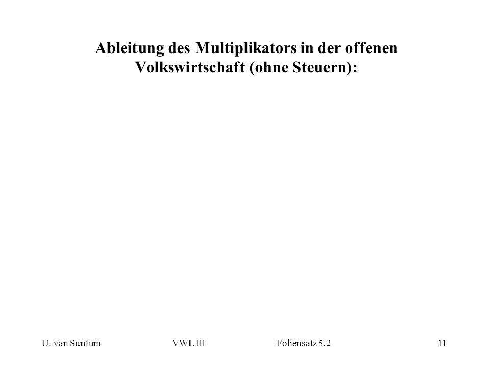 U. van SuntumVWL III Foliensatz 5.211 Ableitung des Multiplikators in der offenen Volkswirtschaft (ohne Steuern):