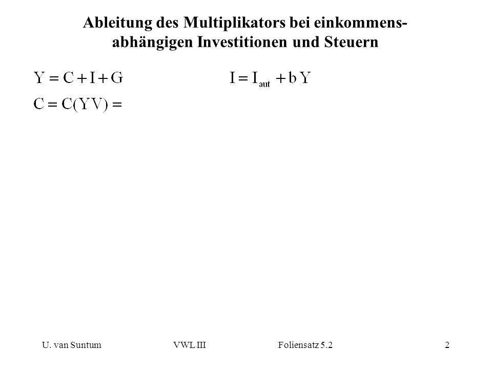 U. van SuntumVWL III Foliensatz 5.22 Ableitung des Multiplikators bei einkommens- abhängigen Investitionen und Steuern