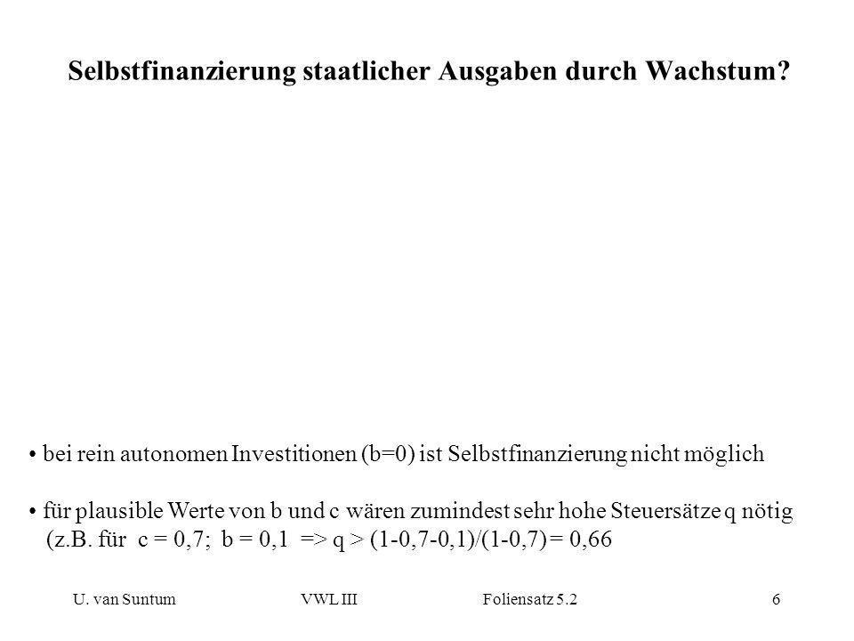 U.van SuntumVWL III Foliensatz 5.26 Selbstfinanzierung staatlicher Ausgaben durch Wachstum.