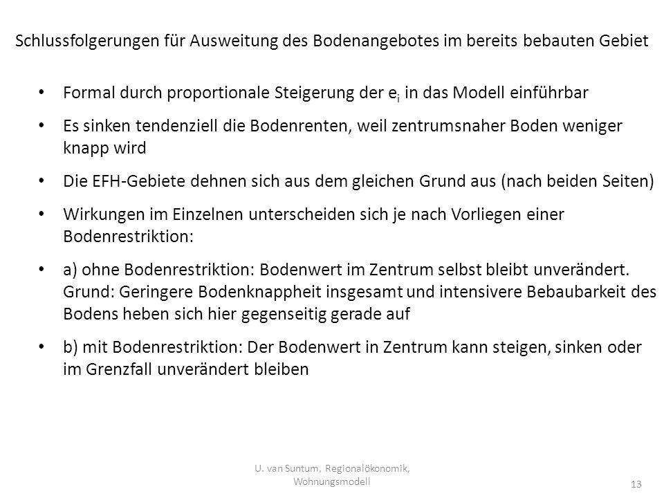 Schlussfolgerungen für Ausweitung des Bodenangebotes im bereits bebauten Gebiet U. van Suntum, Regionalökonomik, Wohnungsmodell 13 Formal durch propor
