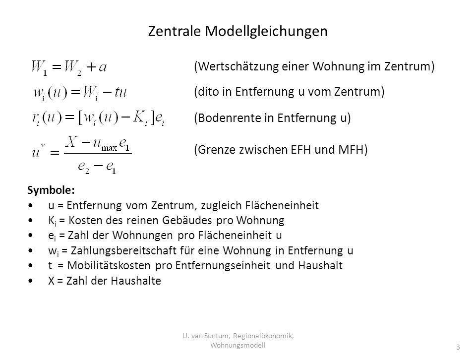 Zentrale Modellgleichungen U. van Suntum, Regionalökonomik, Wohnungsmodell 3 Symbole: u = Entfernung vom Zentrum, zugleich Flächeneinheit K i = Kosten