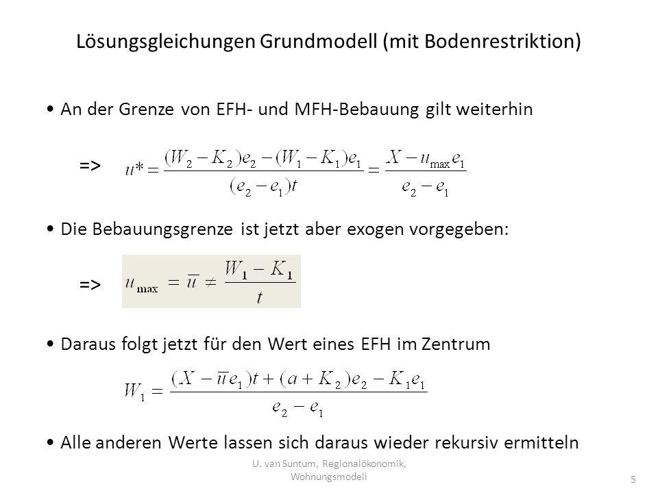 Lösungsgleichungen Grundmodell (mit Bodenrestriktion) U. van Suntum, Regionalökonomik, Wohnungsmodell 5 An der Grenze von EFH- und MFH-Bebauung gilt w