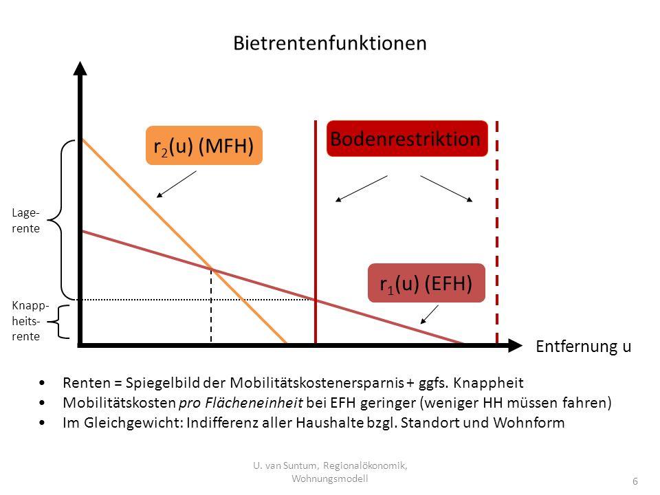 Erhöhung der Mobilitätskosten U.