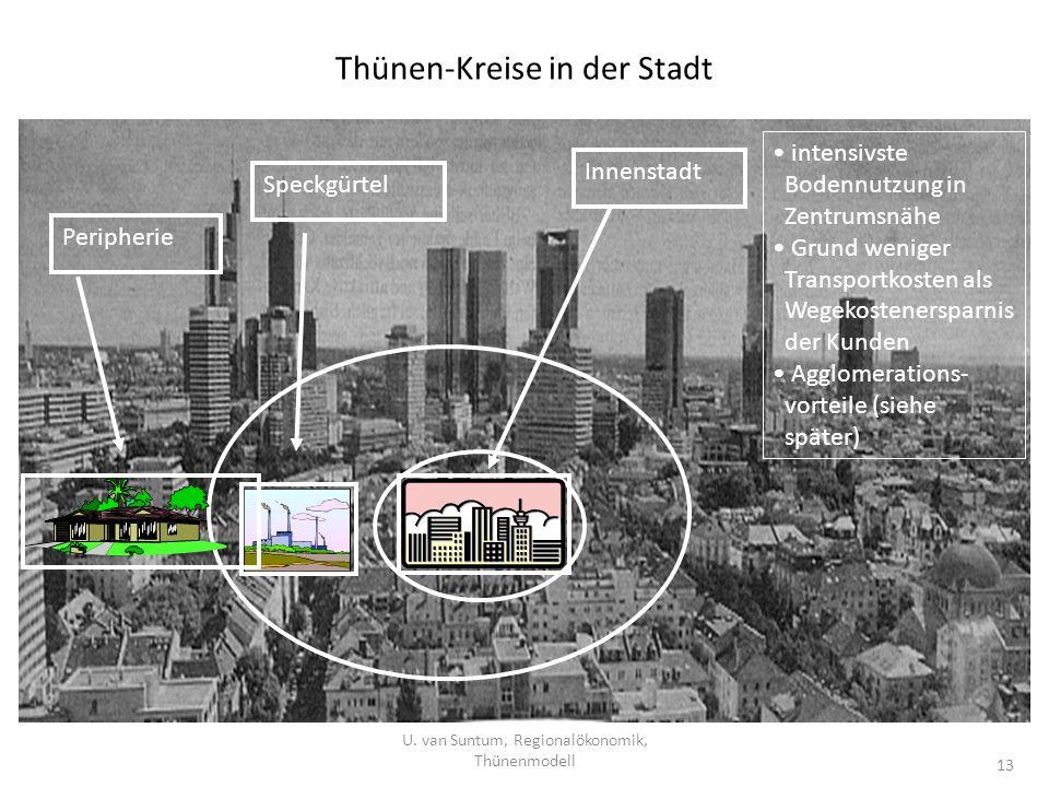 Thünen-Kreise in der Stadt U. van Suntum, Regionalökonomik, Thünenmodell 13 Innenstadt Speckgürtel Peripherie intensivste Bodennutzung in Zentrumsnähe
